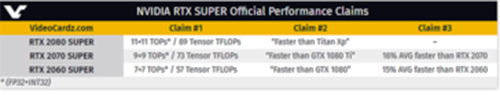 NVIDIA RTX 20 Super performance claims in the reviewer's guide